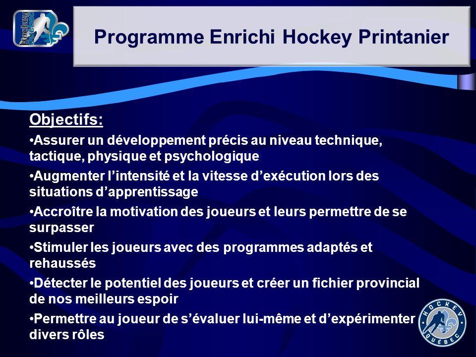 Programme Enrichi Hockey Printanier