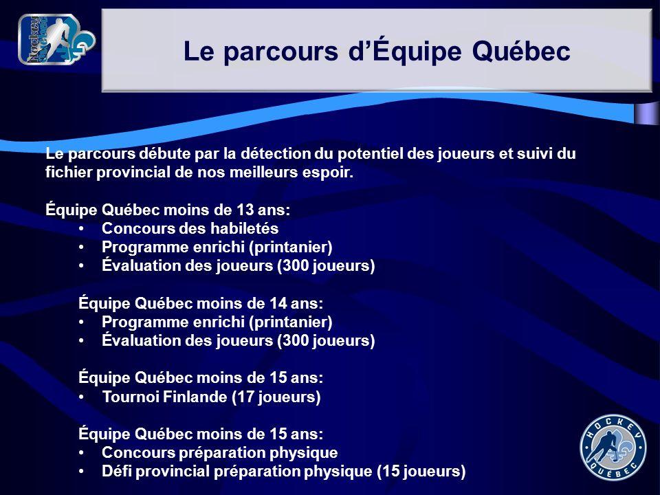 Le parcours d'Équipe Québec