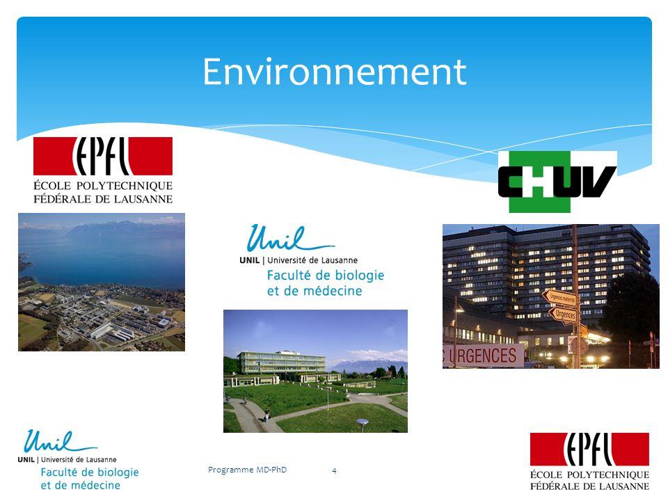 Environnement Programme MD-PhD