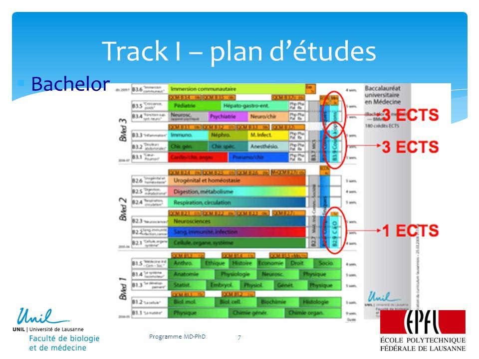 Track I – plan d'études Bachelor Programme MD-PhD