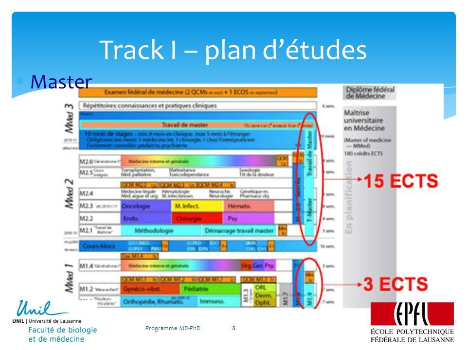 Track I – plan d'études Master Programme MD-PhD