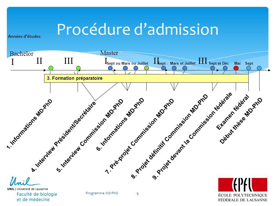 Procédure d'admission