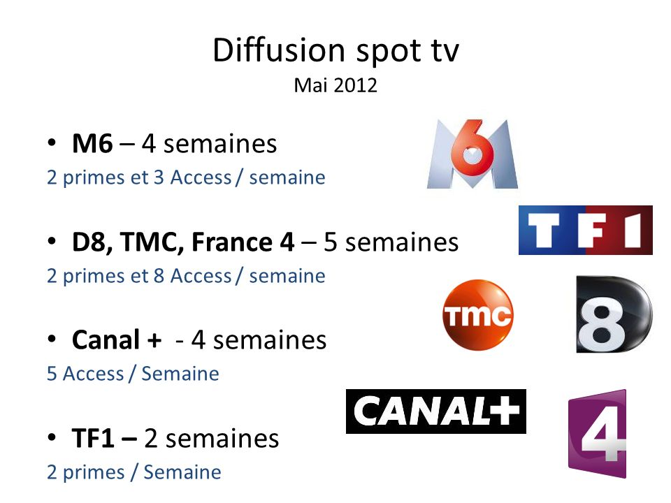 Diffusion spot tv Mai 2012 M6 – 4 semaines