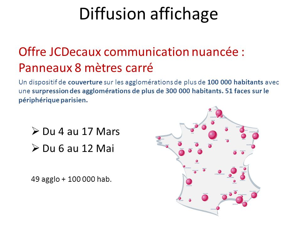 Diffusion affichage Offre JCDecaux communication nuancée : Panneaux 8 mètres carré.