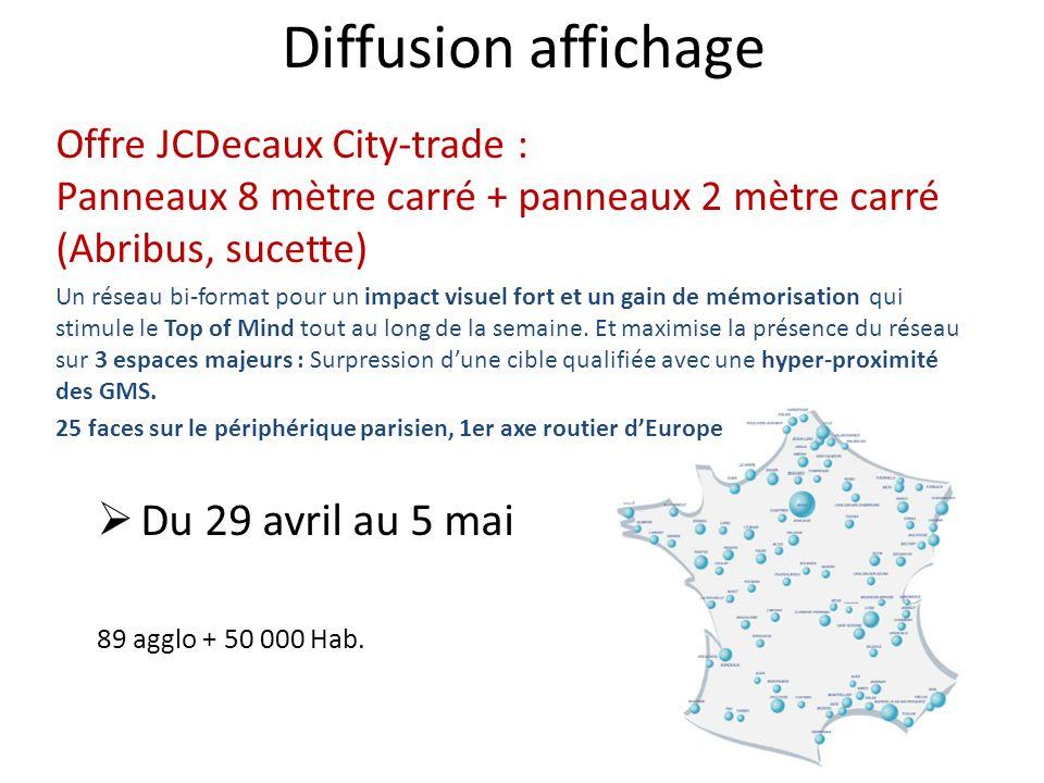 Diffusion affichage Du 29 avril au 5 mai Offre JCDecaux City-trade :