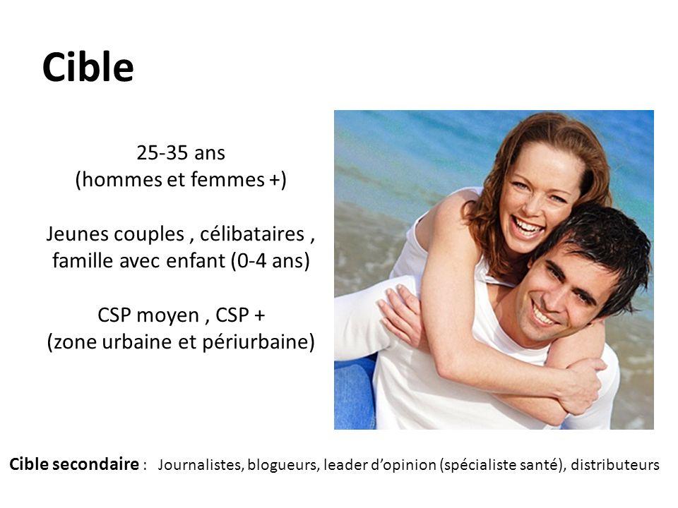 Cible 25-35 ans (hommes et femmes +)