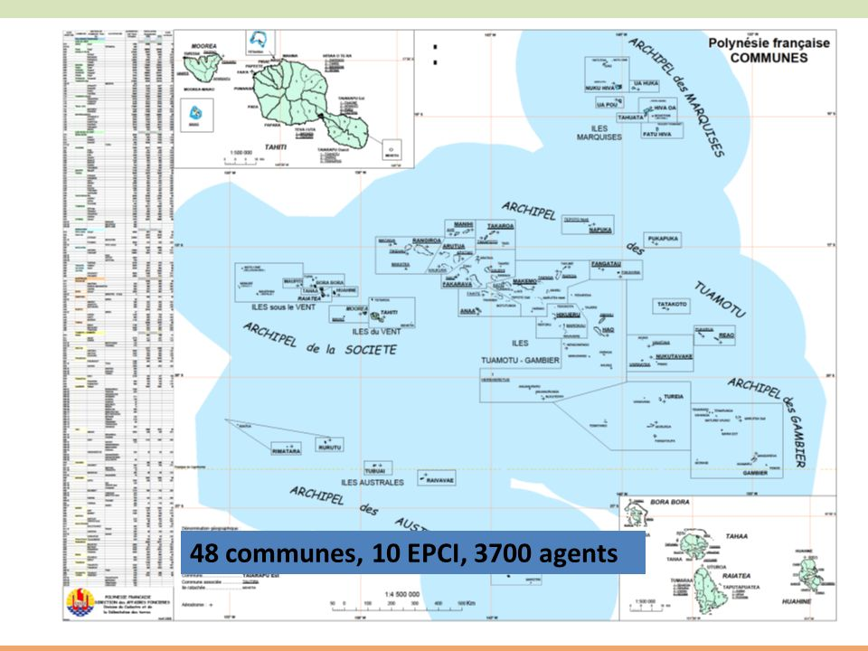 48 communes, 10 EPCI, 3700 agents Diapo 11:
