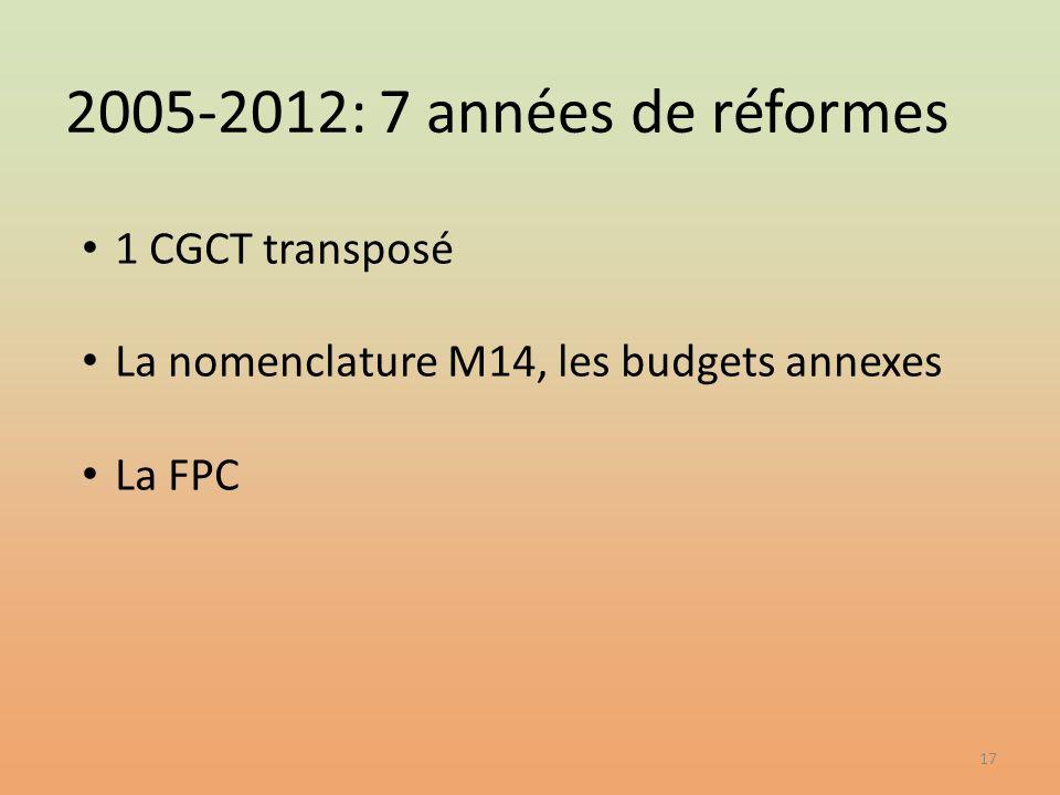 2005-2012: 7 années de réformes 1 CGCT transposé