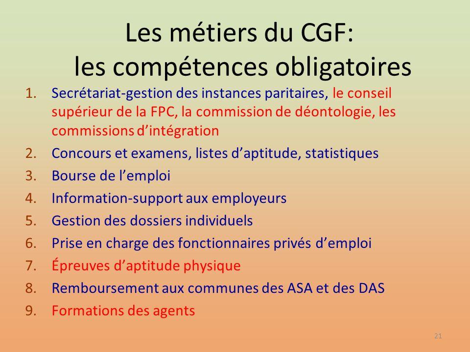 Les métiers du CGF: les compétences obligatoires
