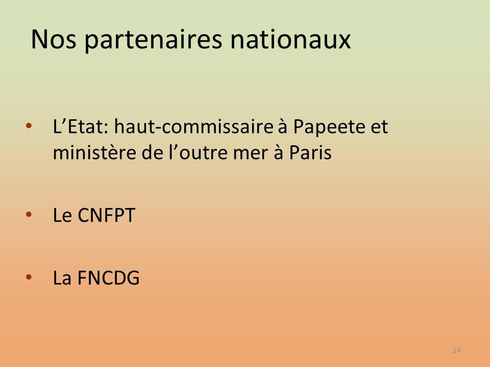 Nos partenaires nationaux