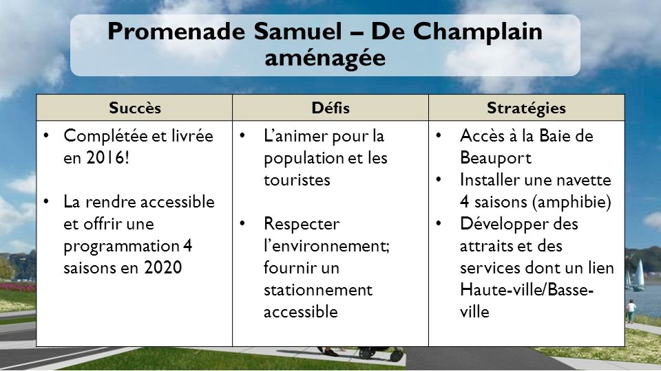 Promenade Samuel – De Champlain aménagée