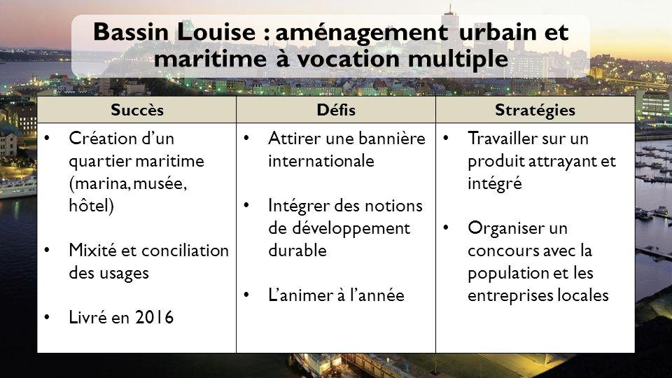 Bassin Louise : aménagement urbain et maritime à vocation multiple