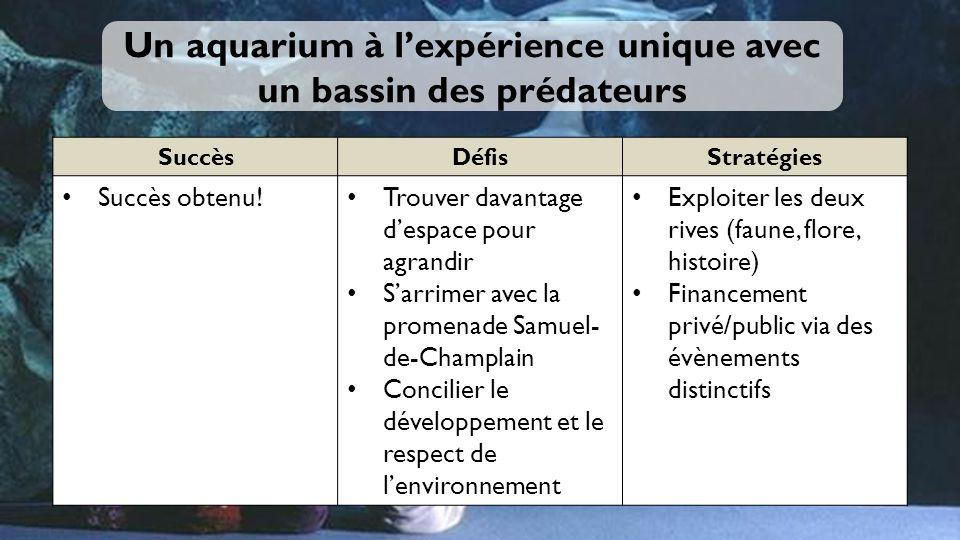 Un aquarium à l'expérience unique avec un bassin des prédateurs