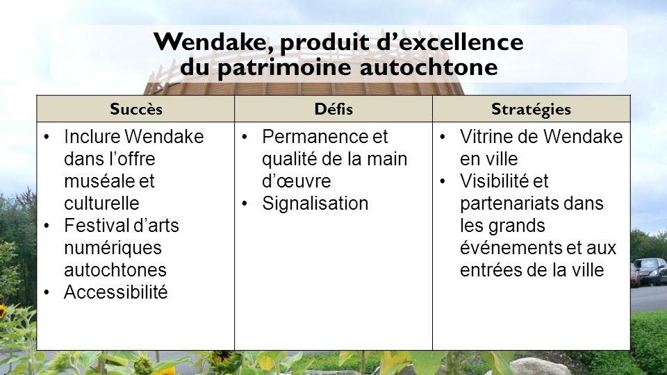 Wendake, produit d'excellence du patrimoine autochtone