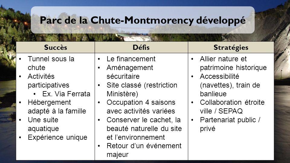 Parc de la Chute-Montmorency développé