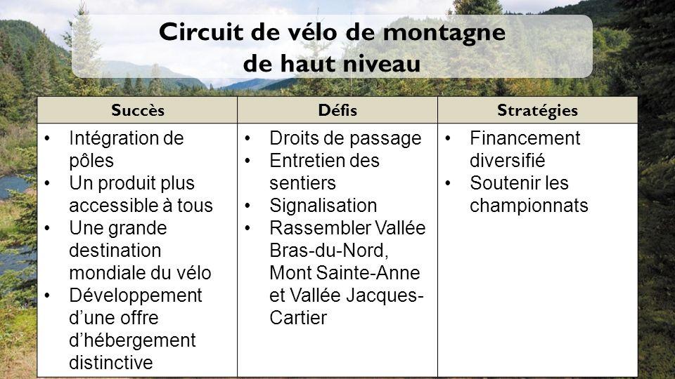 Circuit de vélo de montagne