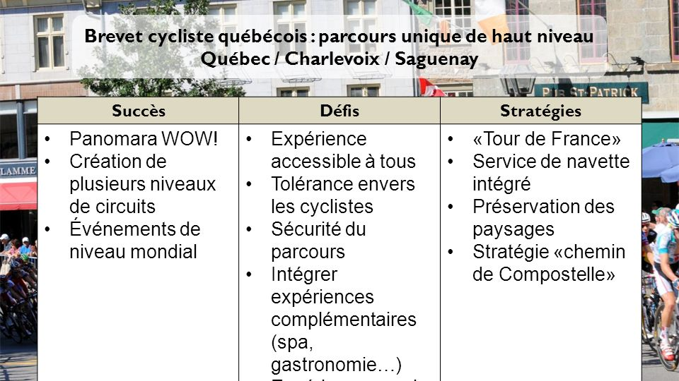 Brevet cycliste québécois : parcours unique de haut niveau