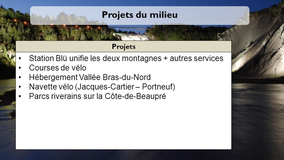 Projets du milieu Projets. Station Blü unifie les deux montagnes + autres services. Courses de vélo.