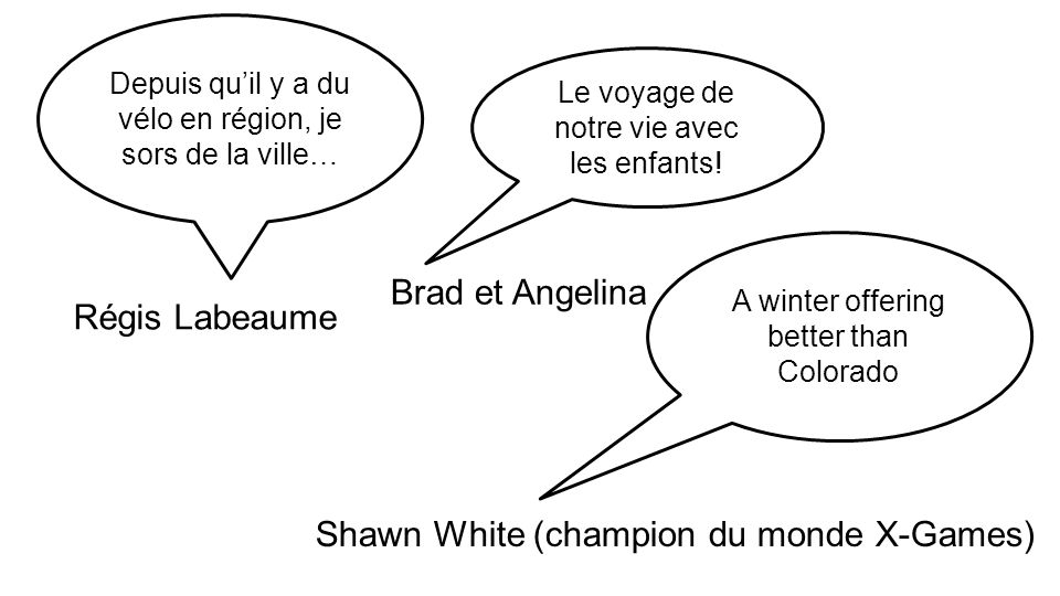 Shawn White (champion du monde X-Games)