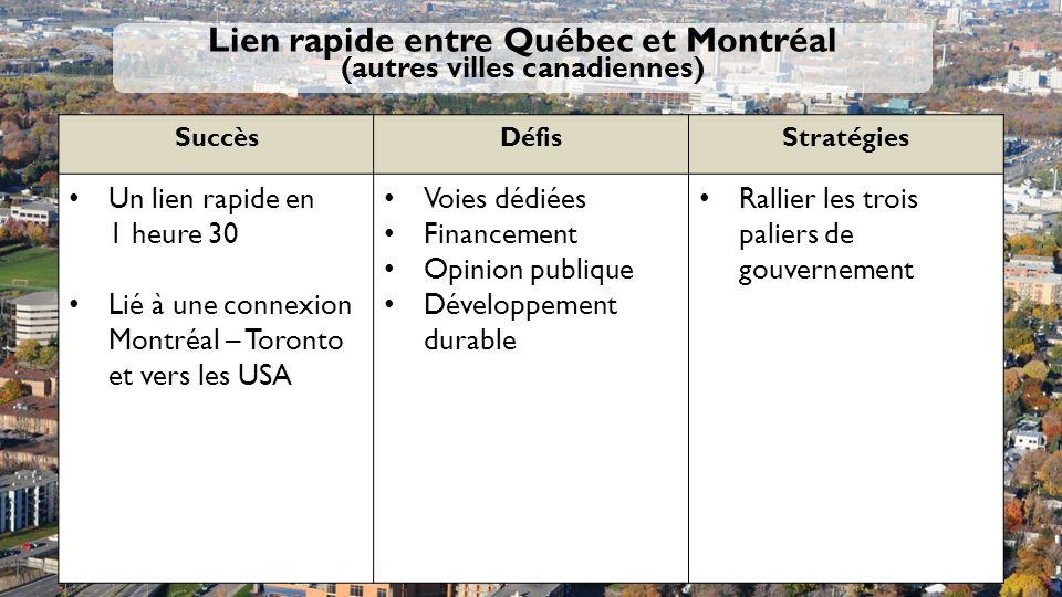 Lien rapide entre Québec et Montréal (autres villes canadiennes)