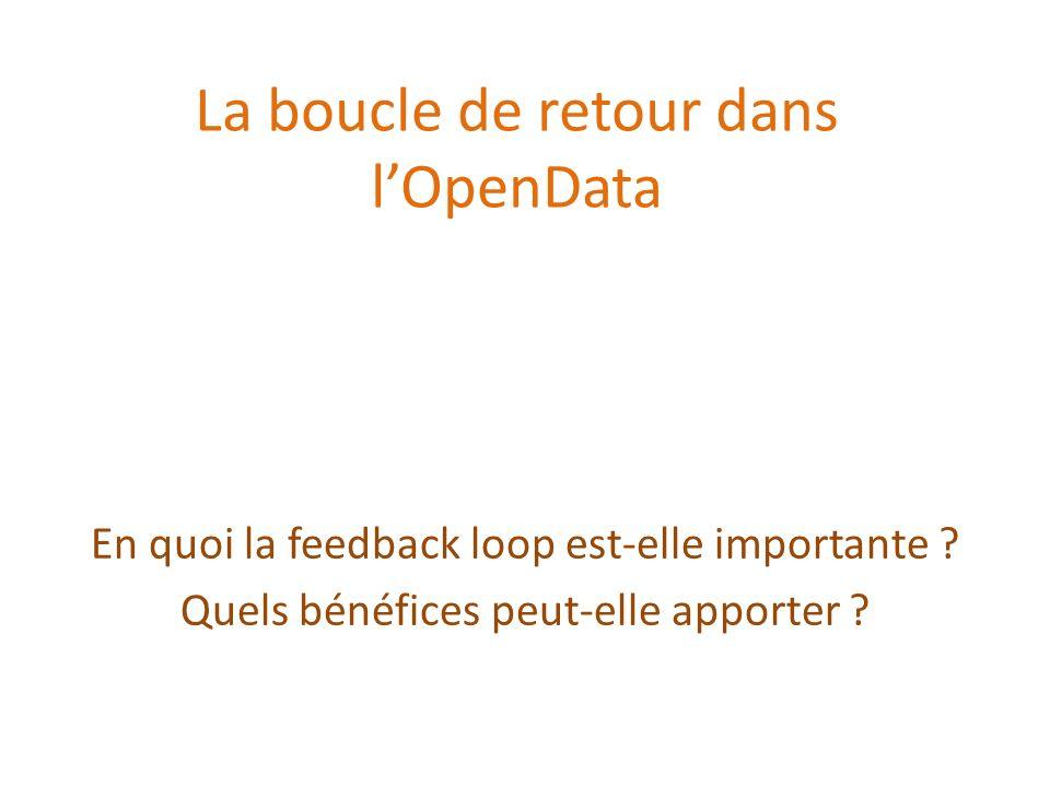 La boucle de retour dans l'OpenData
