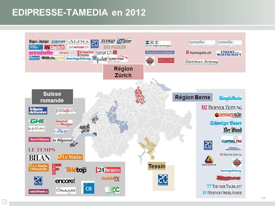 EDIPRESSE-TAMEDIA en 2012 Région Zürich Suisse romande Région Berne
