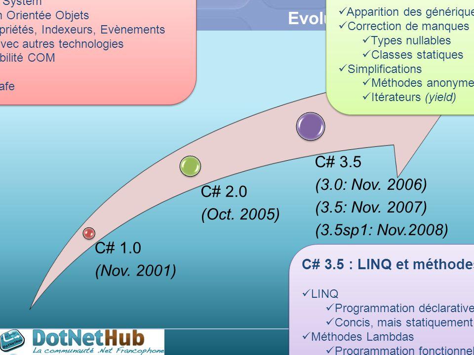 Evolution du langage C# 3.5 (3.0: Nov. 2006) (3.5: Nov. 2007) C# 2.0