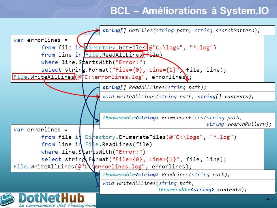BCL – Améliorations à System.IO