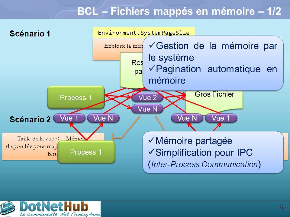BCL – Fichiers mappés en mémoire – 1/2