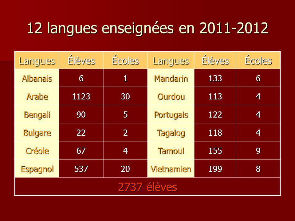 12 langues enseignées en 2011-2012