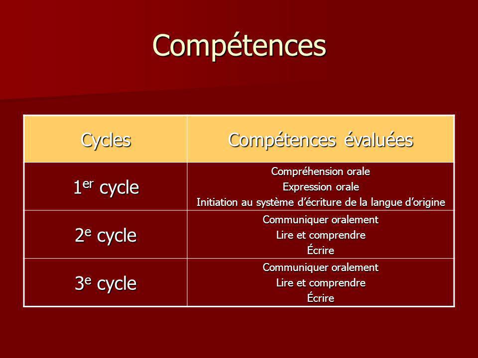 Compétences Cycles Compétences évaluées 1er cycle 2e cycle 3e cycle