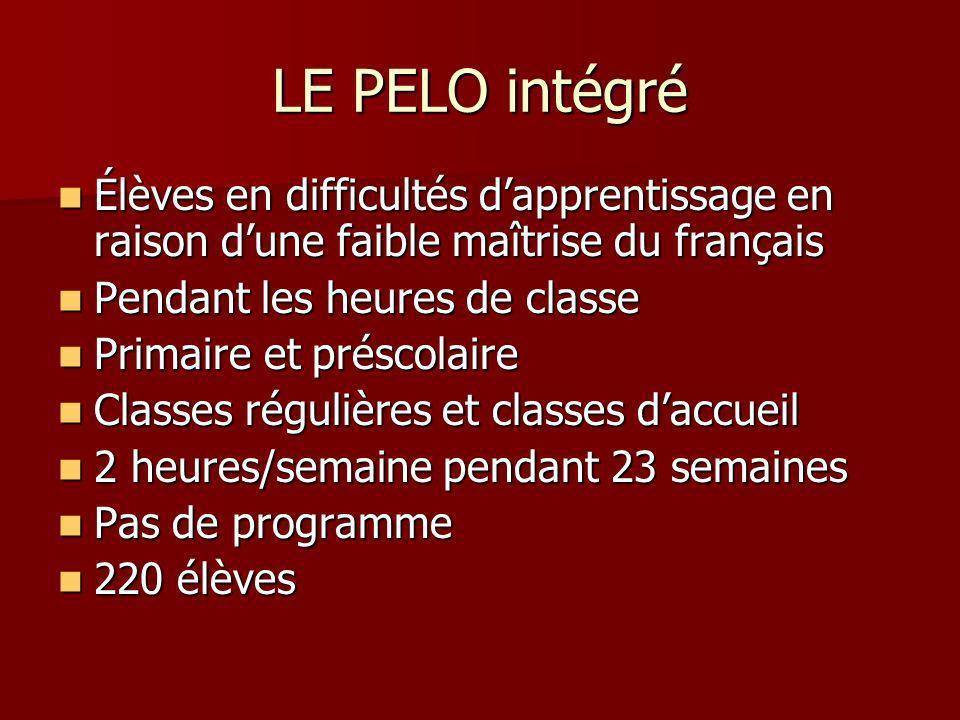 LE PELO intégré Élèves en difficultés d'apprentissage en raison d'une faible maîtrise du français. Pendant les heures de classe.