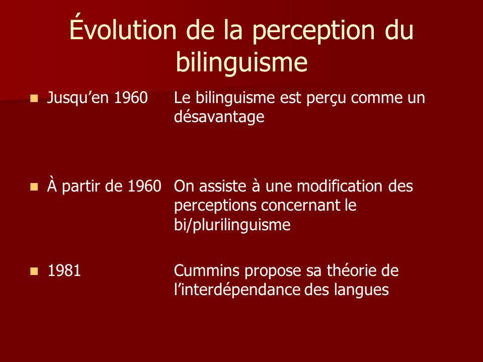 Évolution de la perception du bilinguisme