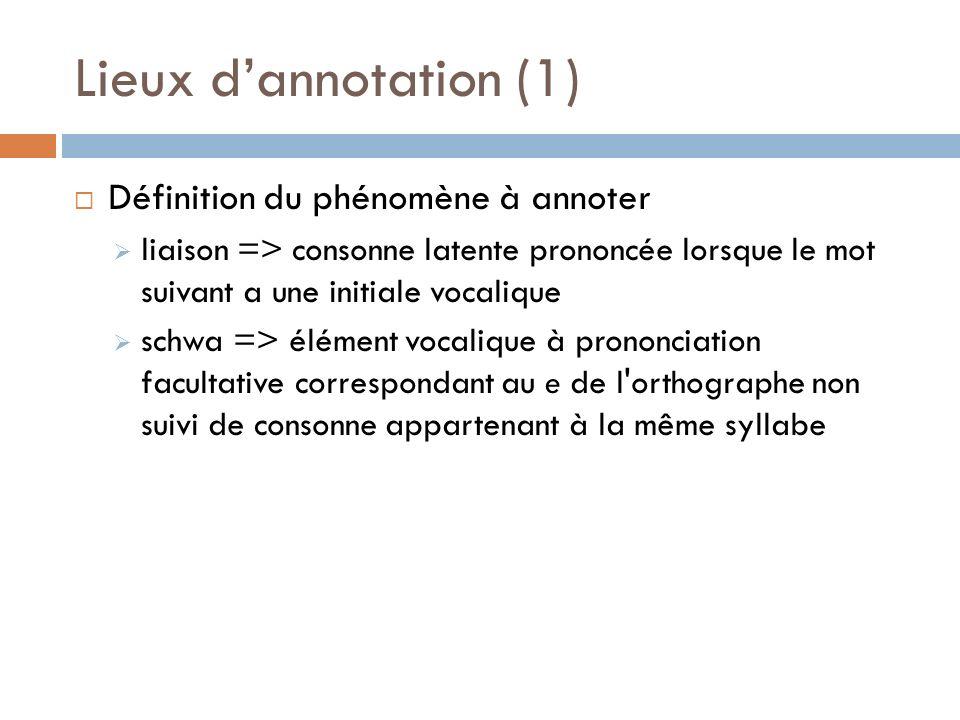 Lieux d'annotation (1) Définition du phénomène à annoter