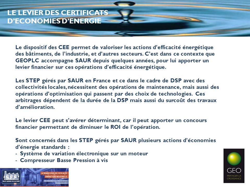LE LEVIER DES CERTIFICATS D'ECONOMIES D'ENERGIE