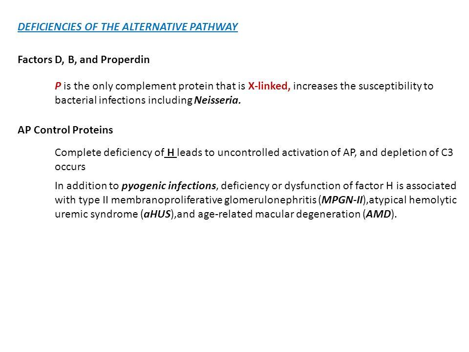 DEFICIENCIES OF THE ALTERNATIVE PATHWAY