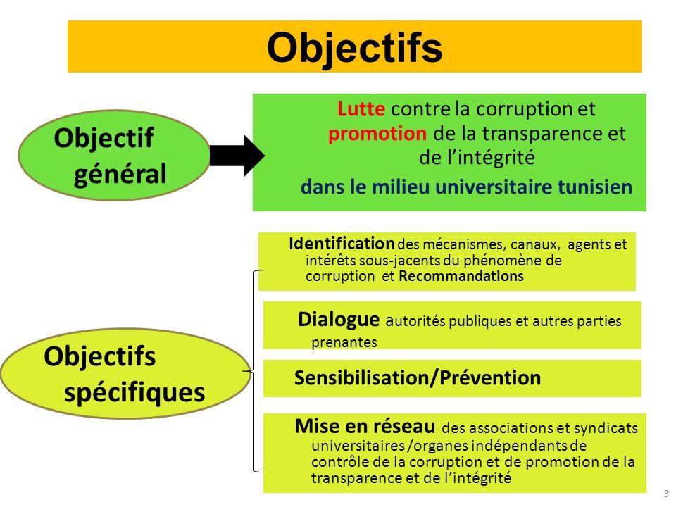 Objectifs Objectif général Objectifs spécifiques