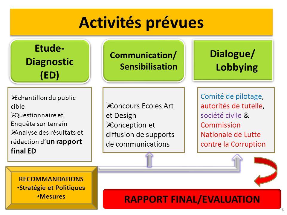 Activités prévues Etude-Diagnostic (ED) Dialogue/ Lobbying