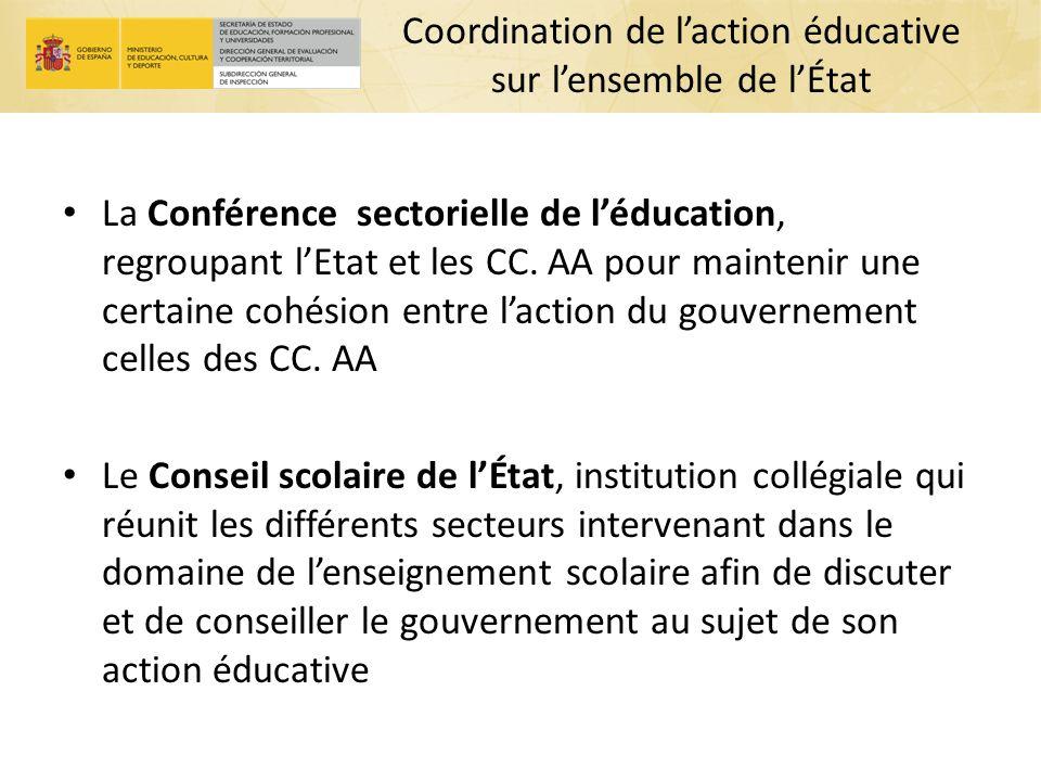 Coordination de l'action éducative sur l'ensemble de l'État