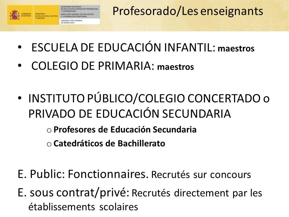 Profesorado/Les enseignants