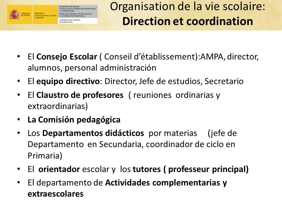 Organisation de la vie scolaire: Direction et coordination
