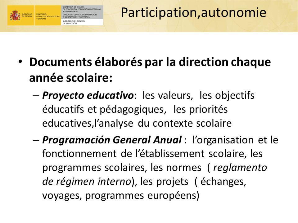 Participation,autonomie