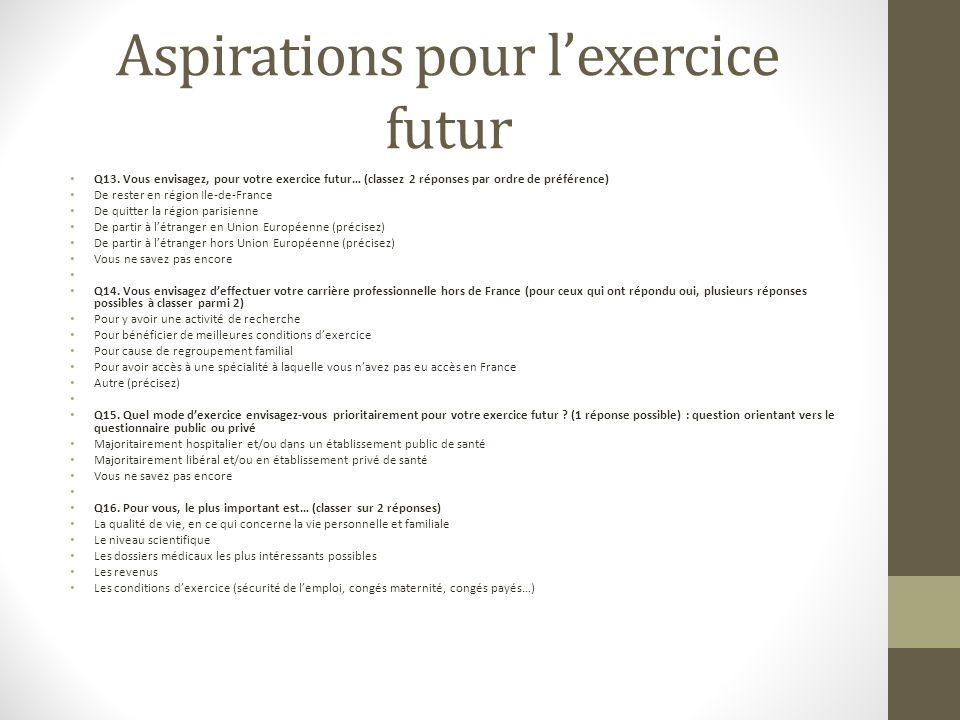 Aspirations pour l'exercice futur