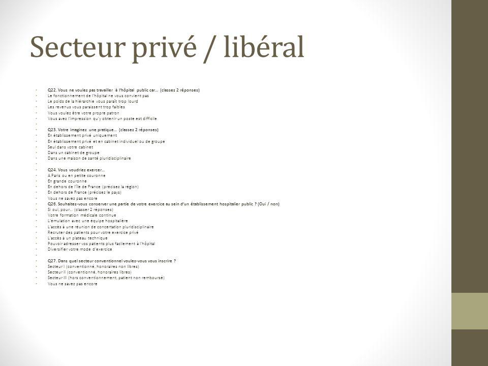 Secteur privé / libéral