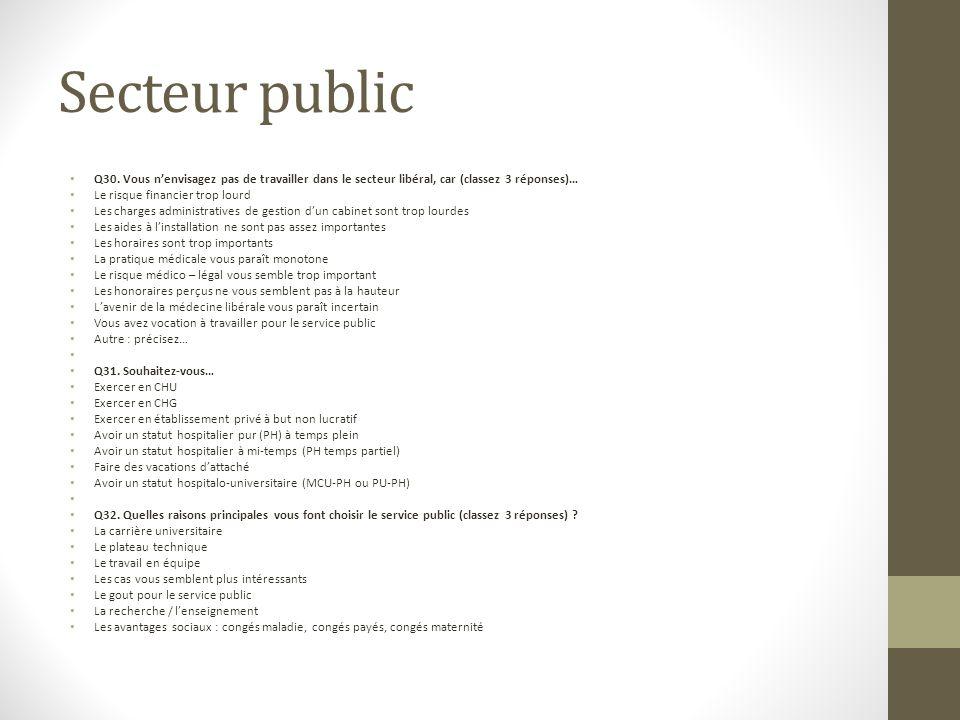 Secteur public Q30. Vous n'envisagez pas de travailler dans le secteur libéral, car (classez 3 réponses)…