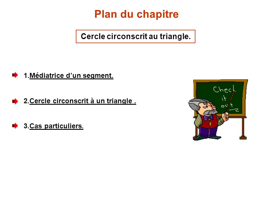 Plan du chapitre Cercle circonscrit au triangle.