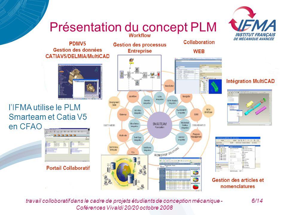 Présentation du concept PLM