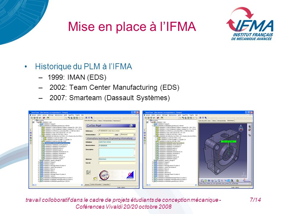 Mise en place à l'IFMA Historique du PLM à l'IFMA 1999: IMAN (EDS)