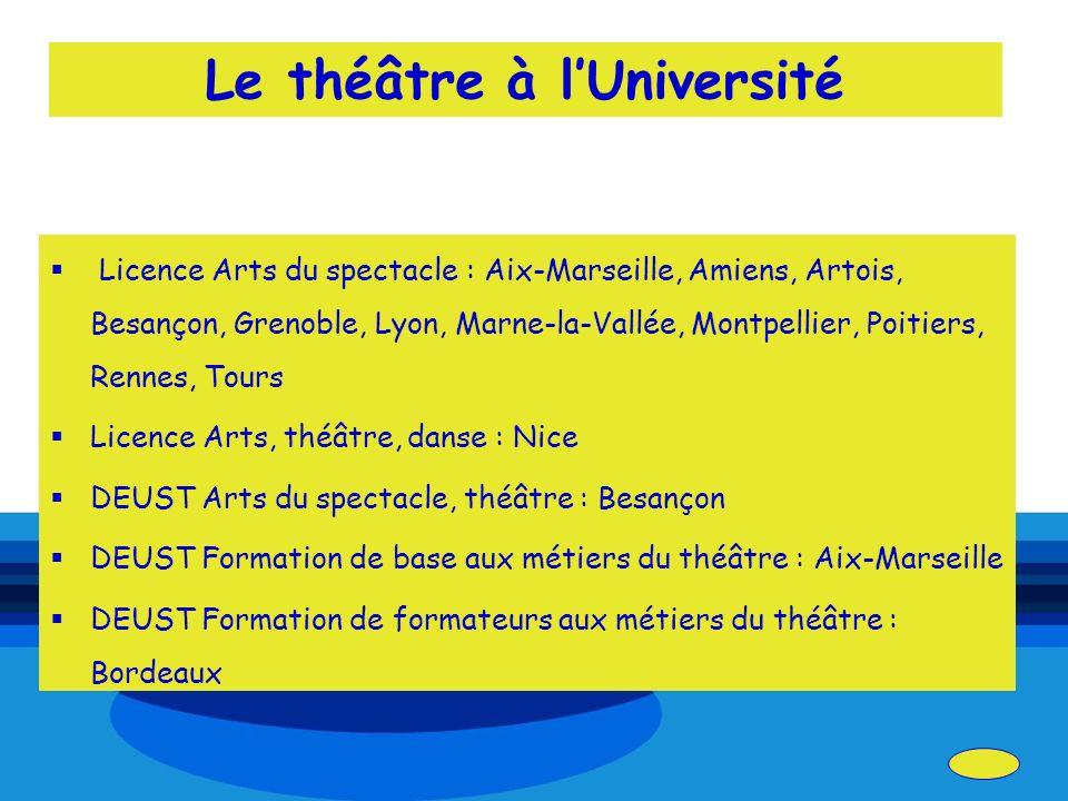 Le théâtre à l'Université