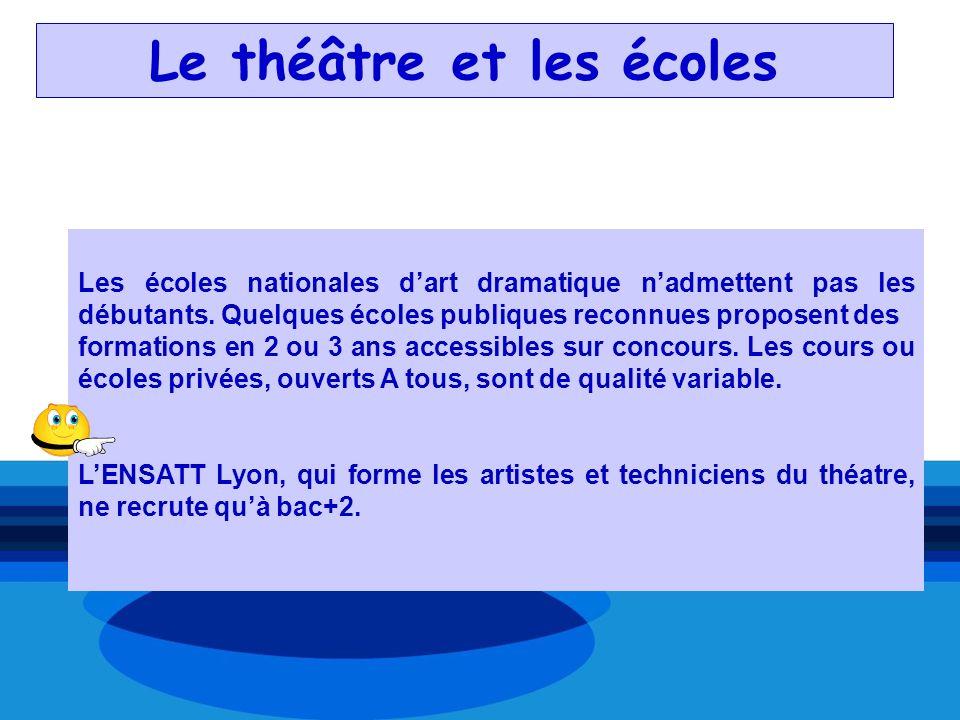 Le théâtre et les écoles